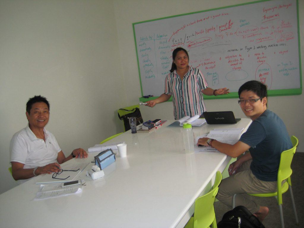 English IELTS Study Course Center Cebu Philippines ESL School Gallery Englisch Schule Cebu Philippinen
